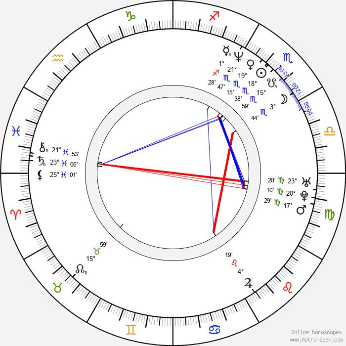 Alison Doody - Birth horoscope chart