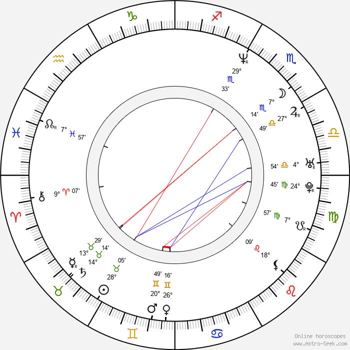 Alison Elliott - Birth horoscope chart
