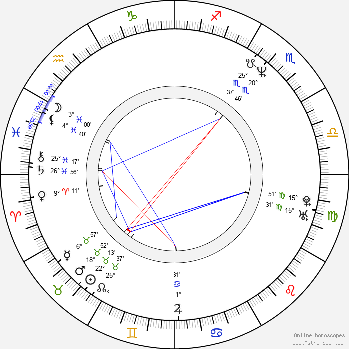 Alison Goldfrapp - Birth horoscope chart