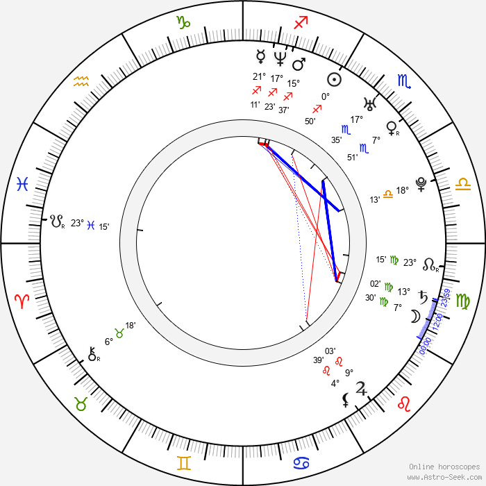 Alison Mosshart - Birth horoscope chart
