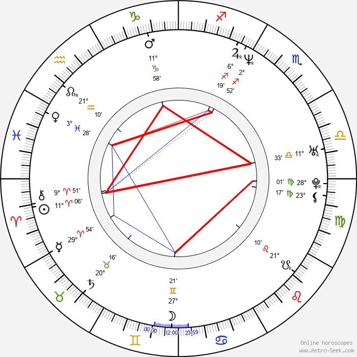 Alison Simpson - Birth horoscope chart