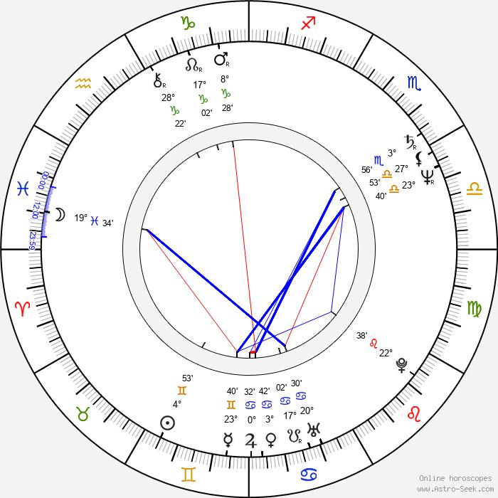 Alison Stern - Birth horoscope chart