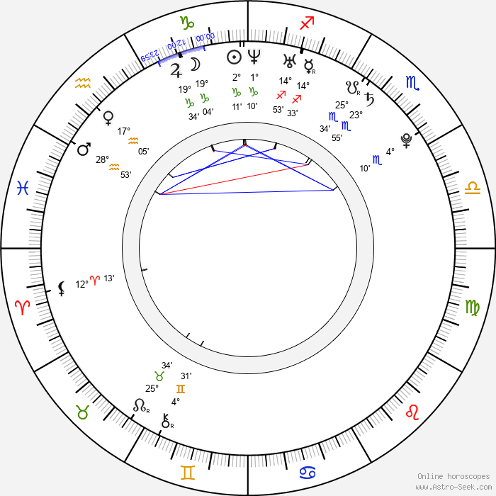 Alison Sudol - Birth horoscope chart