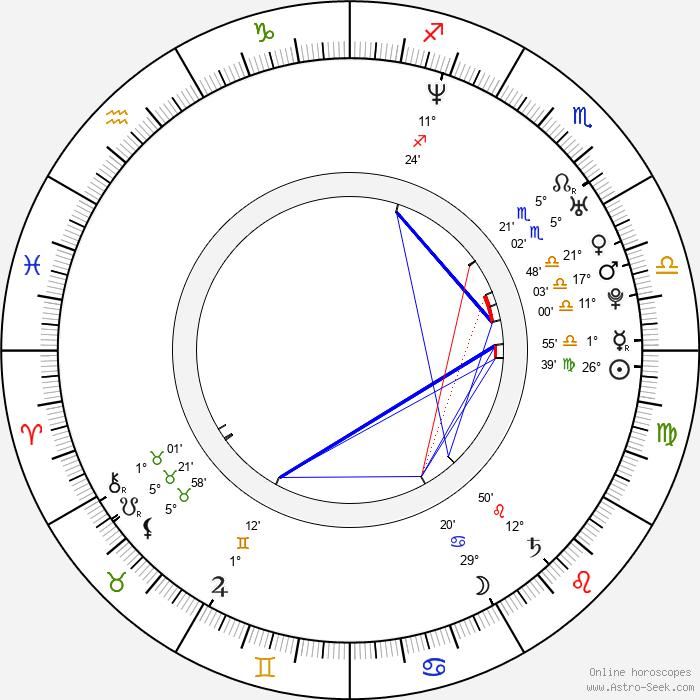 Alison Sweeney - Birth horoscope chart