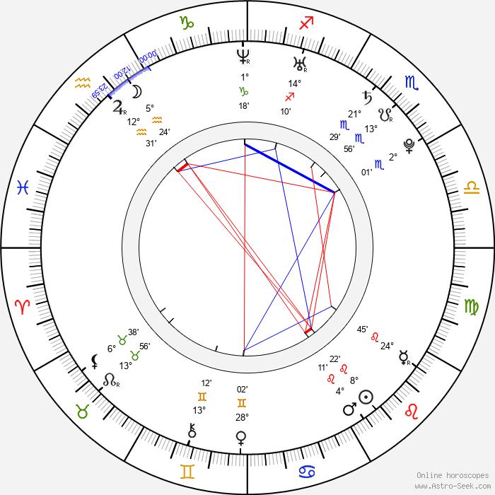 Alissa White-Gluz - Birth horoscope chart