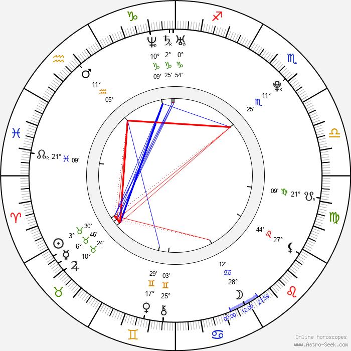 Alistair Brownlee - Birth horoscope chart