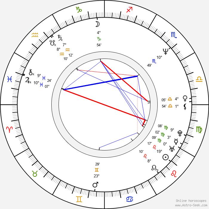 Alix Adams - Birth horoscope chart