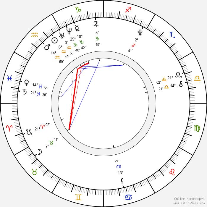 Aliyah Flowers - Birth horoscope chart