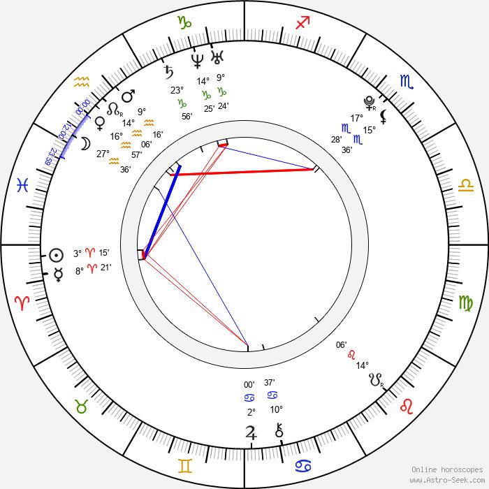 Aljur Abrenica - Birth horoscope chart