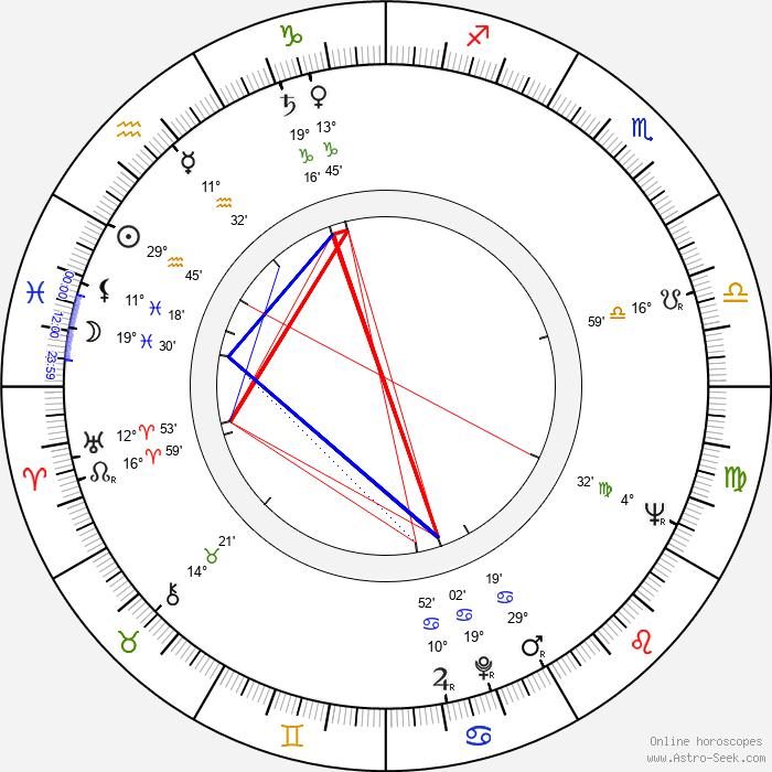 Alla Larionova - Birth horoscope chart