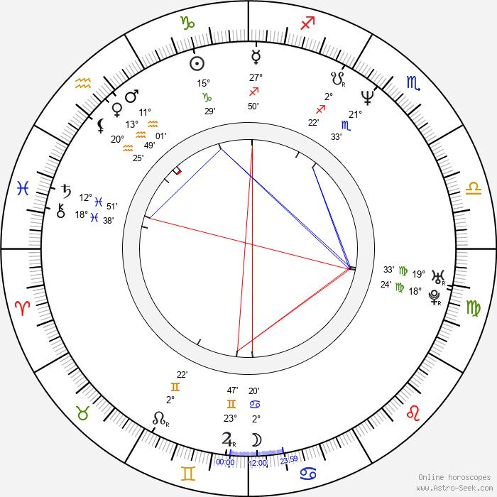 Allah Rakha Rahman - Birth horoscope chart