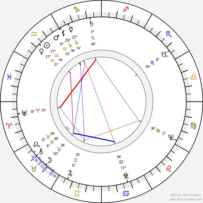 Allan King - Birth horoscope chart