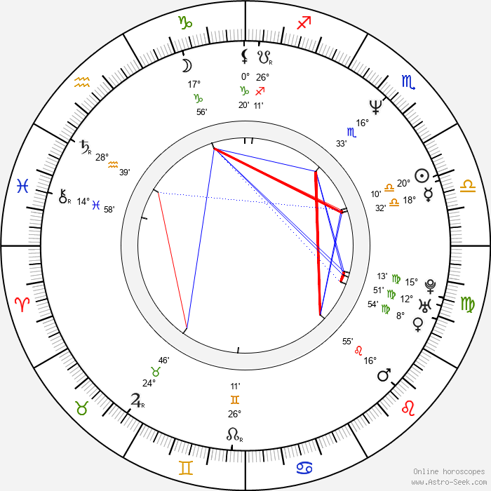 Allen Covert - Birth horoscope chart