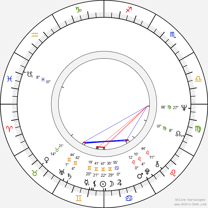 Allen Daviau - Birth horoscope chart