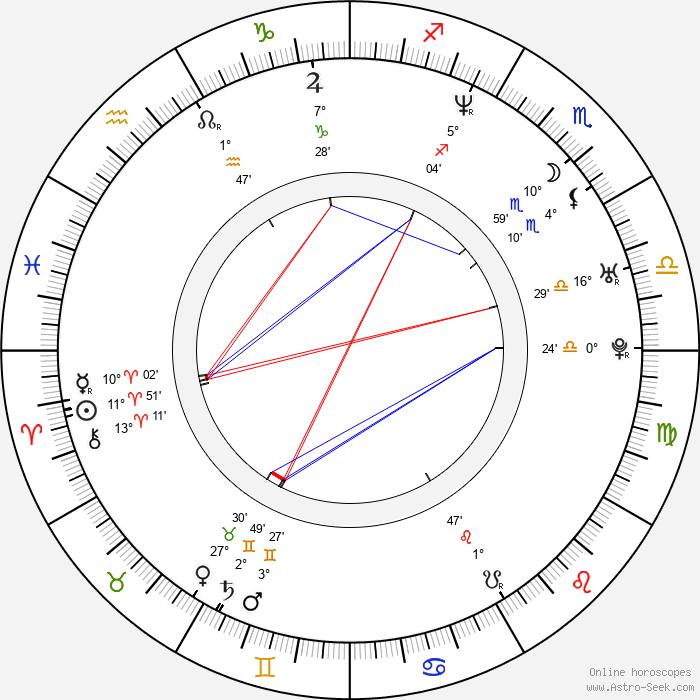Allen Hughes - Birth horoscope chart