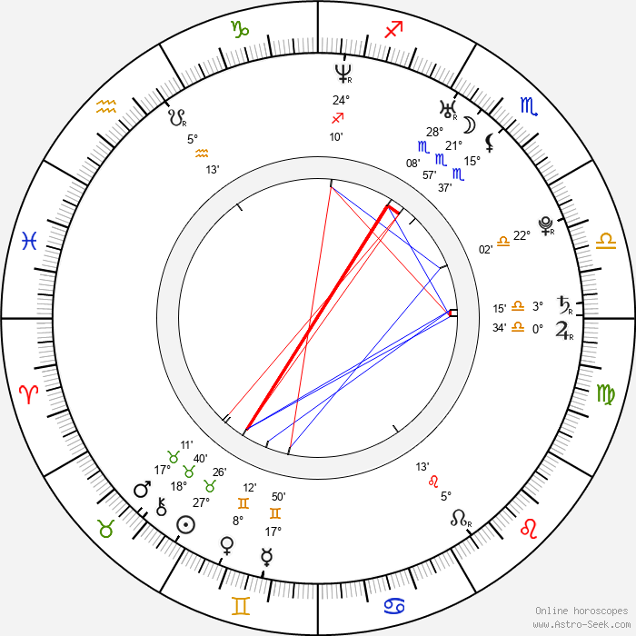 Allen Leech - Birth horoscope chart
