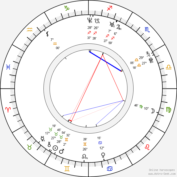 Allen Maldonado - Birth horoscope chart