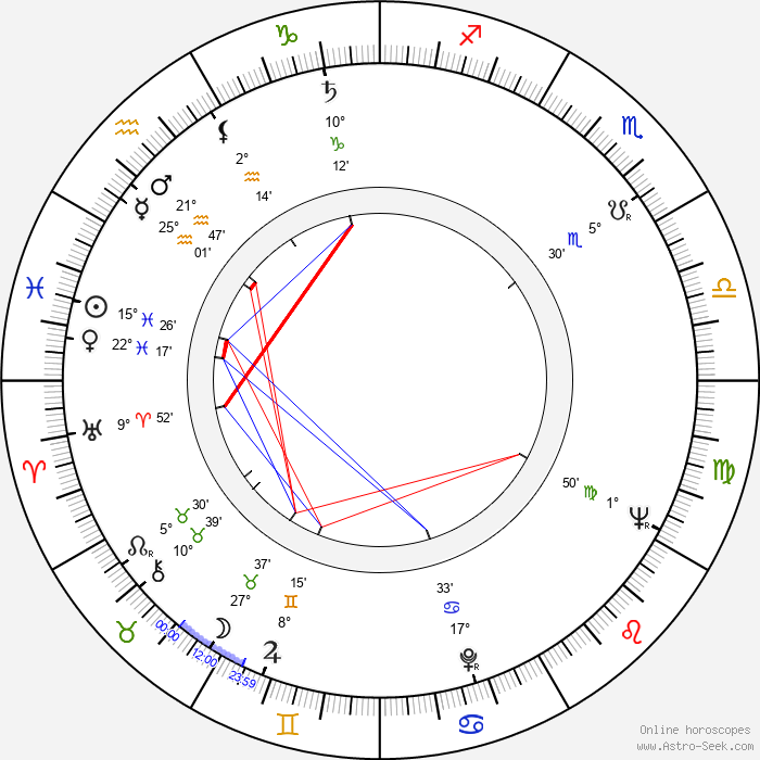 Allison Hayes - Birth horoscope chart