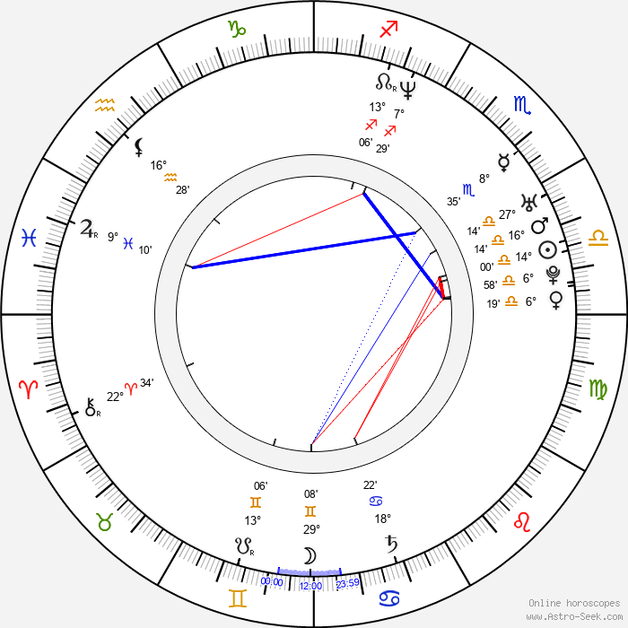 Allison Munn - Birth horoscope chart