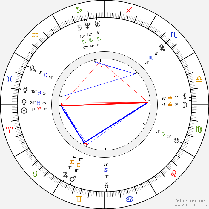 Allison Stokke - Birth horoscope chart