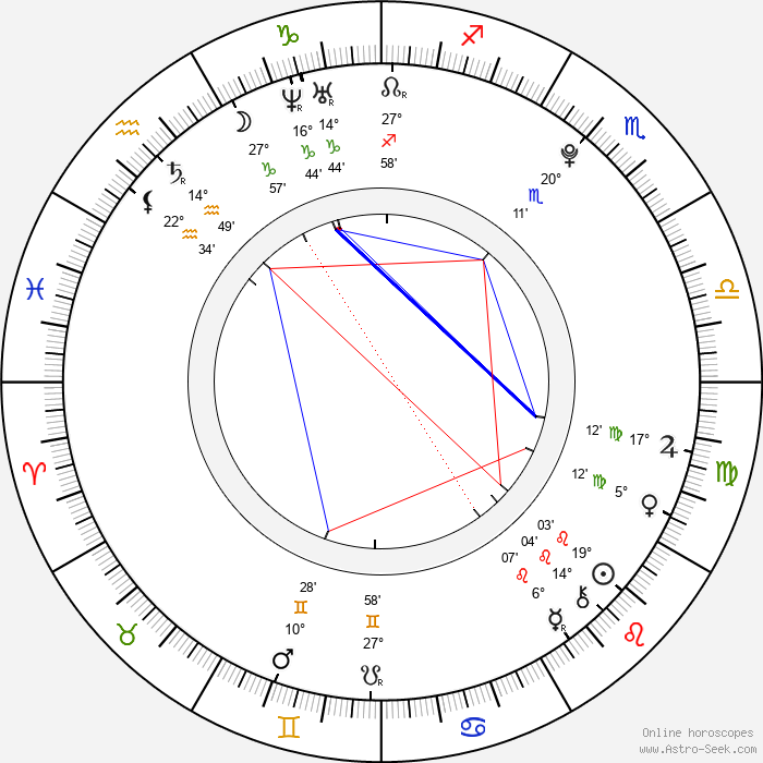 Allisson Lozano - Birth horoscope chart