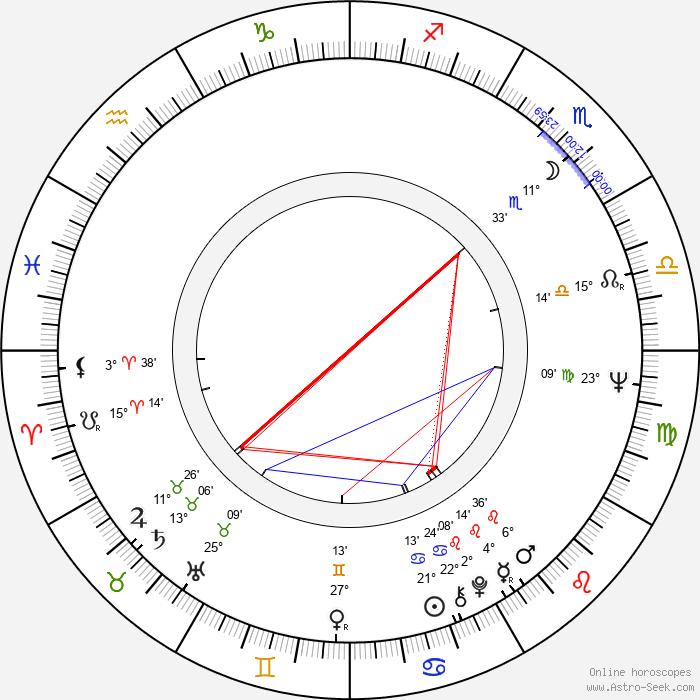 Ally Grehn - Birth horoscope chart