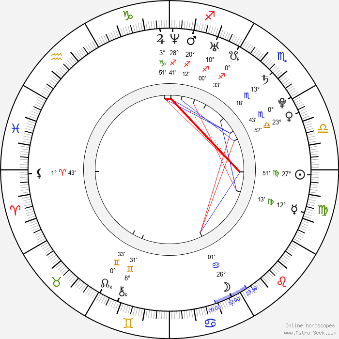 Ally Iseman - Birth horoscope chart