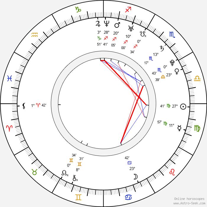 Ally Iseman - Birth horoscope chart