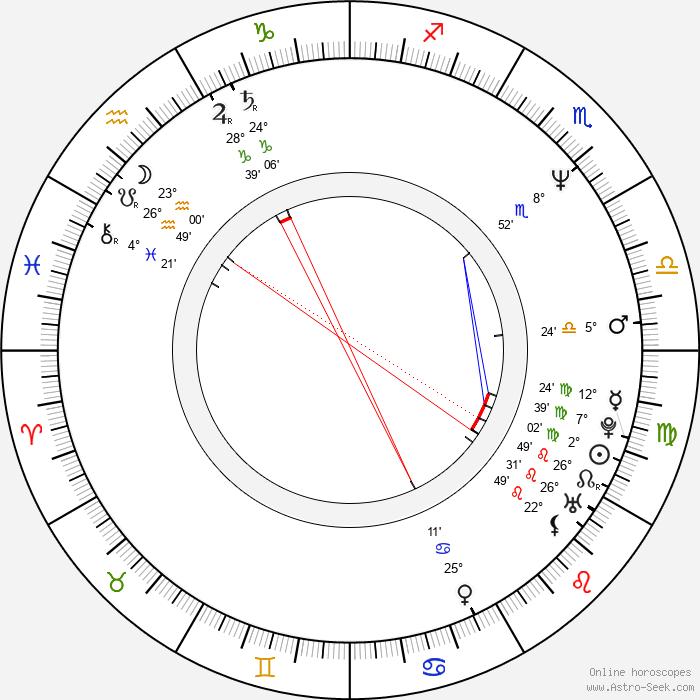 Ally Walker - Birth horoscope chart