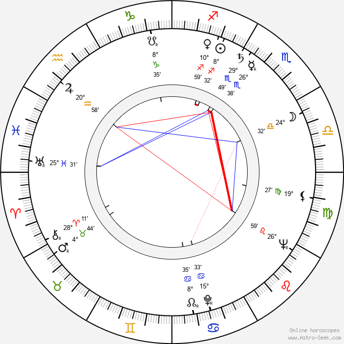 Allyn Ann McLerie - Birth horoscope chart