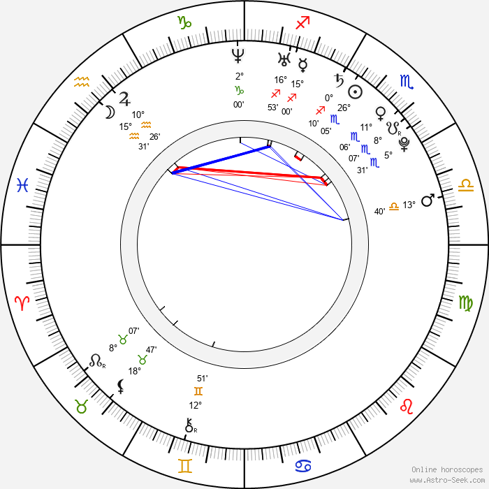 Allyson Felix - Birth horoscope chart