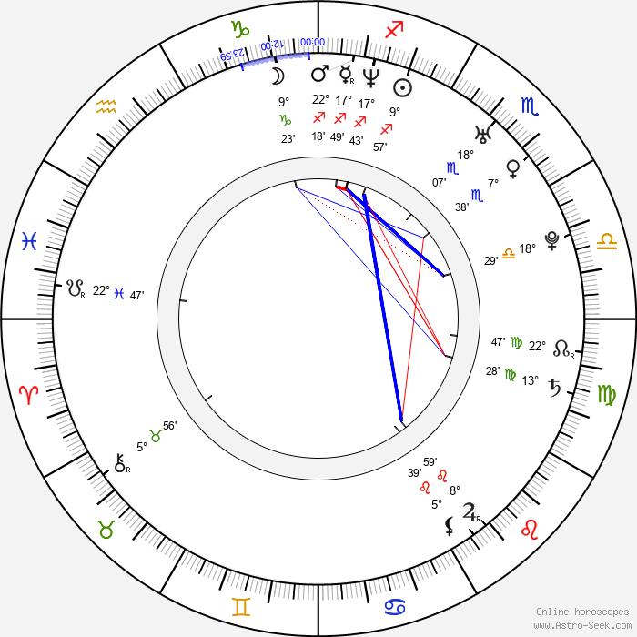 Alo Kõrve - Birth horoscope chart