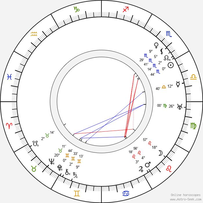 Alois Dvorský - Birth horoscope chart