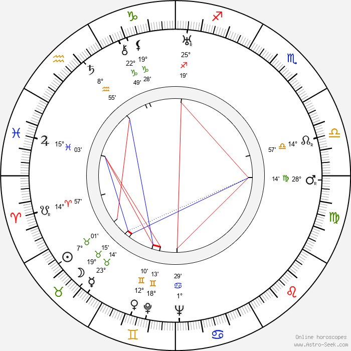 Alois Vachek - Birth horoscope chart