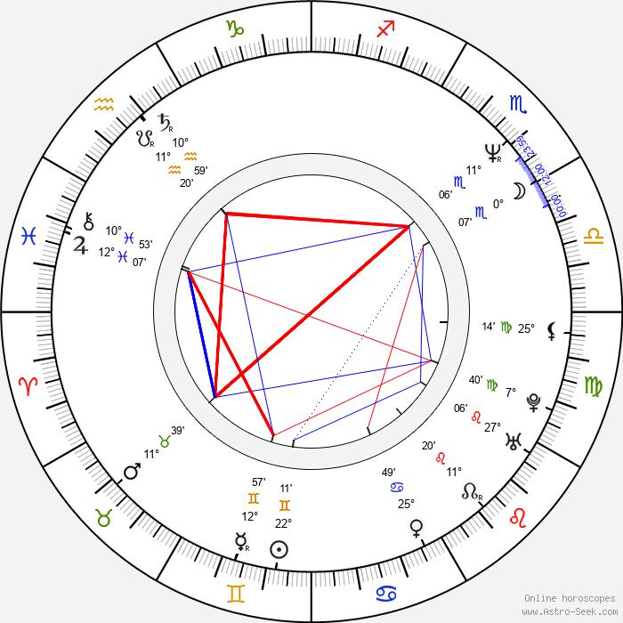 Alonzo Bodden - Birth horoscope chart