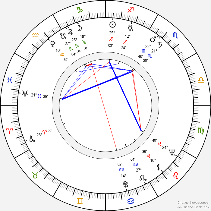 Alphonse Boudard - Birth horoscope chart