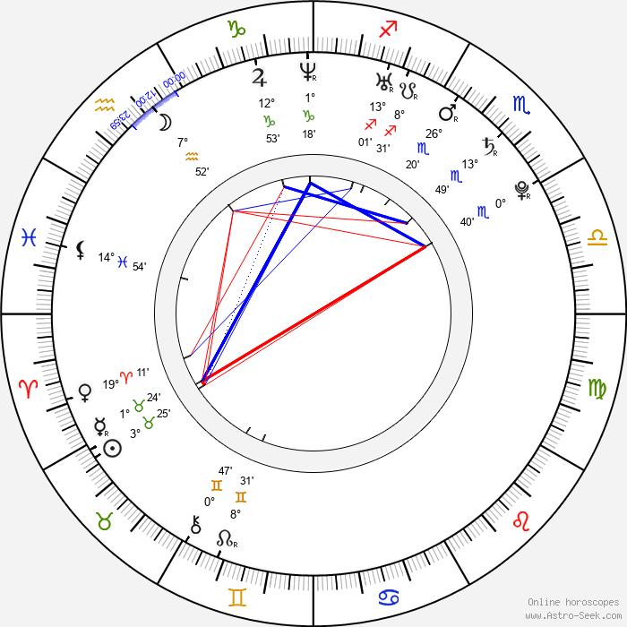 Alsana Sin - Birth horoscope chart