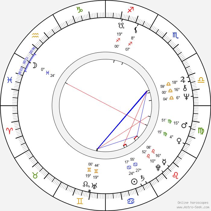 Alun Armstrong - Birth horoscope chart