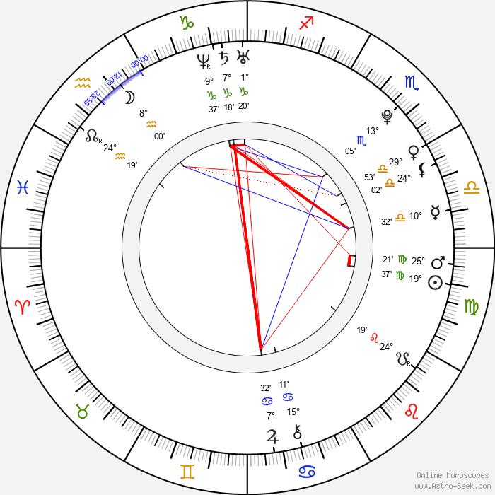 Álvaro Cervantes - Birth horoscope chart