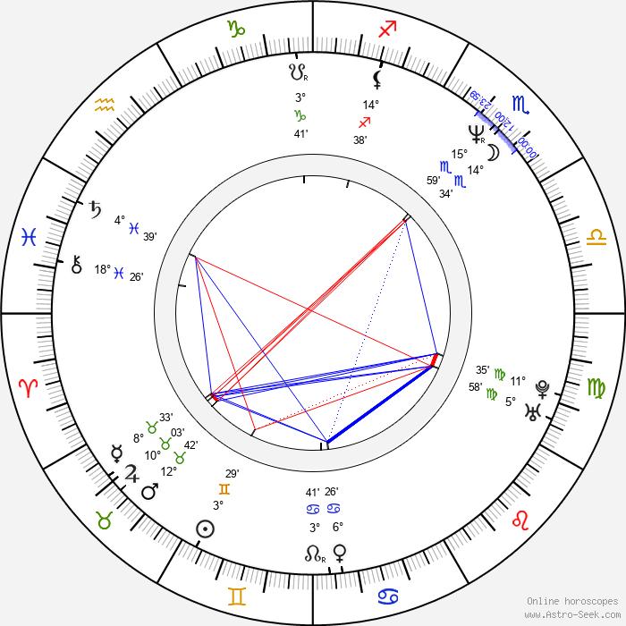 Álvaro Rudolphy - Birth horoscope chart