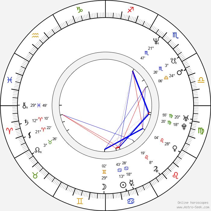 Alvin Harper - Birth horoscope chart