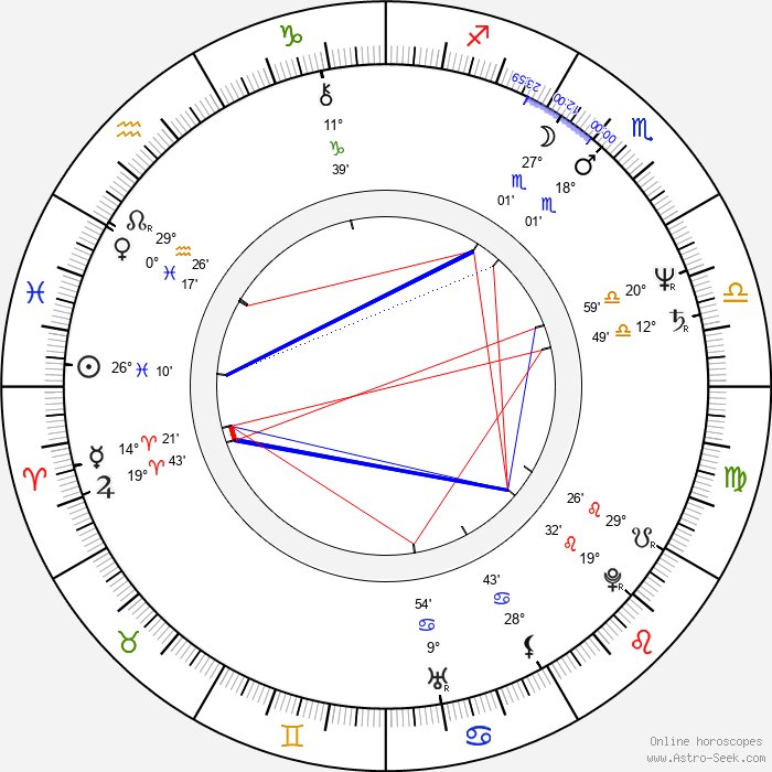 Alvin Sanders - Birth horoscope chart
