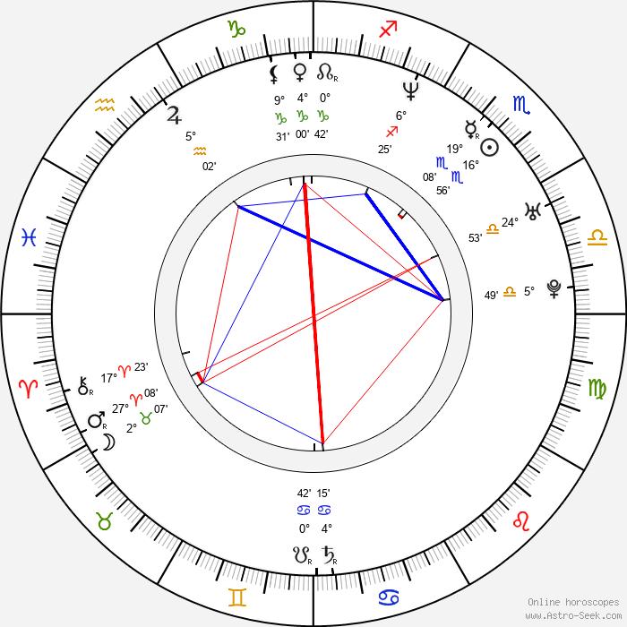 Alyson Court - Birth horoscope chart