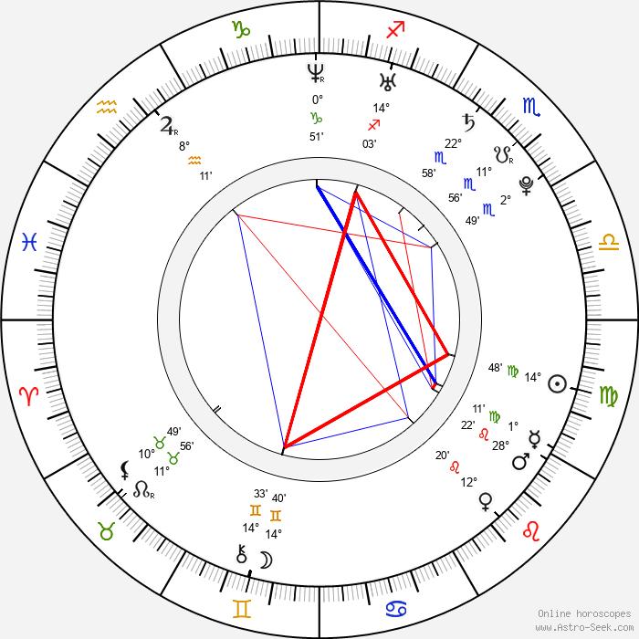 Alyssa Diaz - Birth horoscope chart