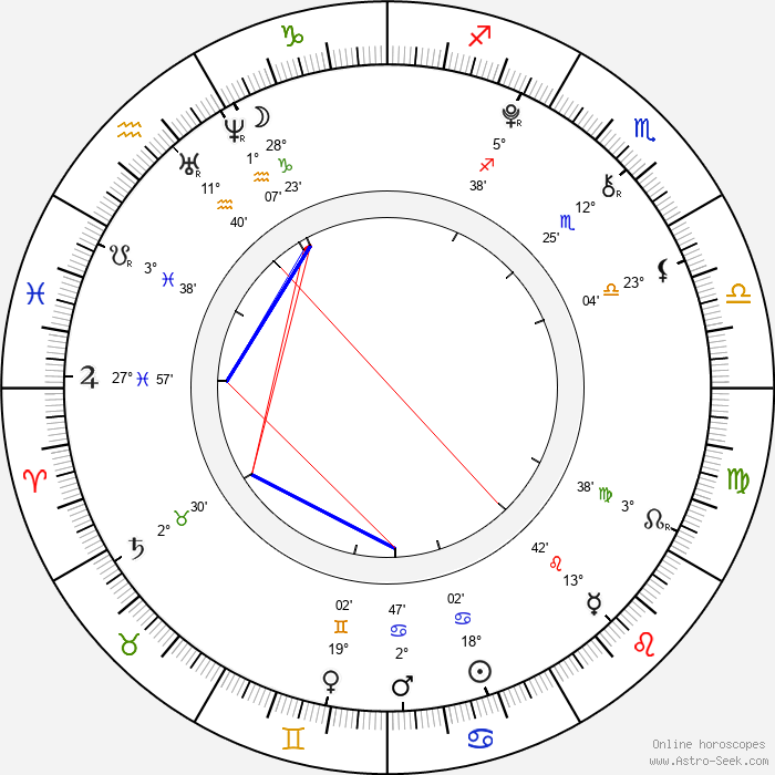 Alyssa Shafer - Birth horoscope chart