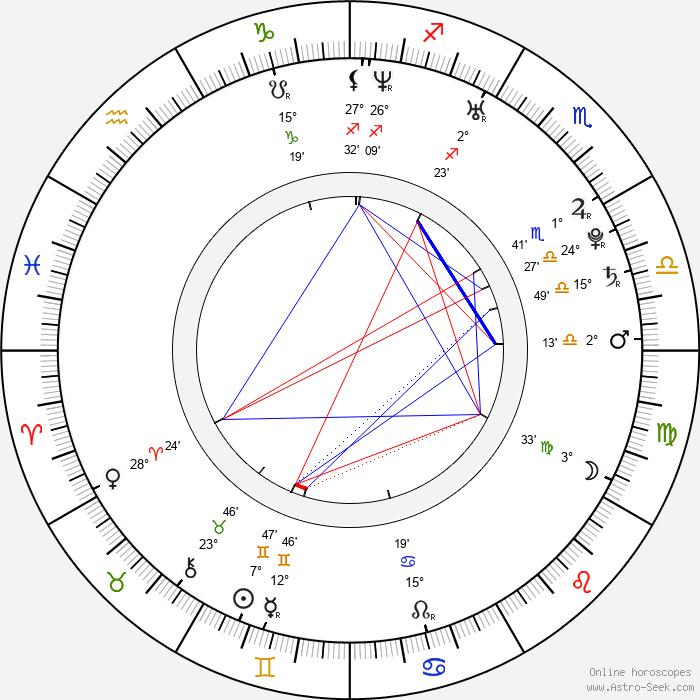 Alysson Paradis - Birth horoscope chart
