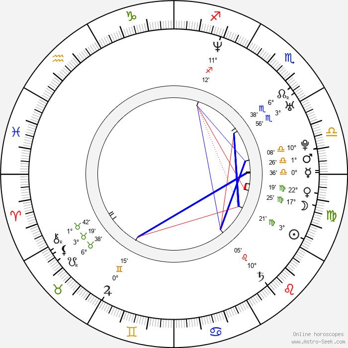 Amaia Montero - Birth horoscope chart