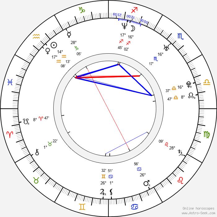 Amal Clooney - Birth horoscope chart