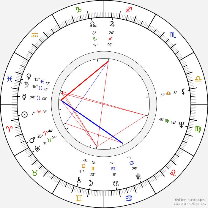 Amancio Ortega - Birth horoscope chart
