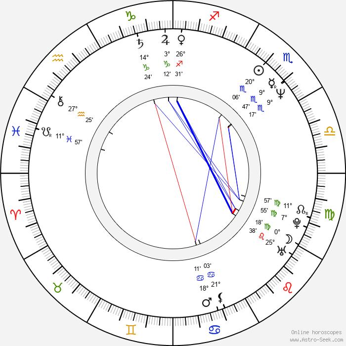 Amanda Bairstow - Birth horoscope chart